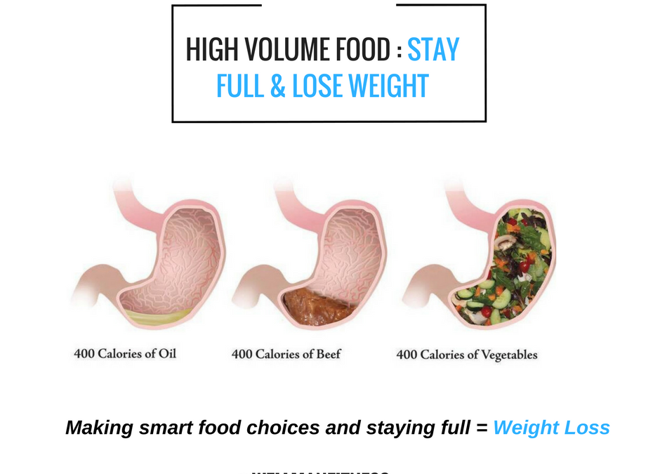 Why Food Volume Is Key To Weight Loss