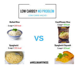 Low carb Hacks