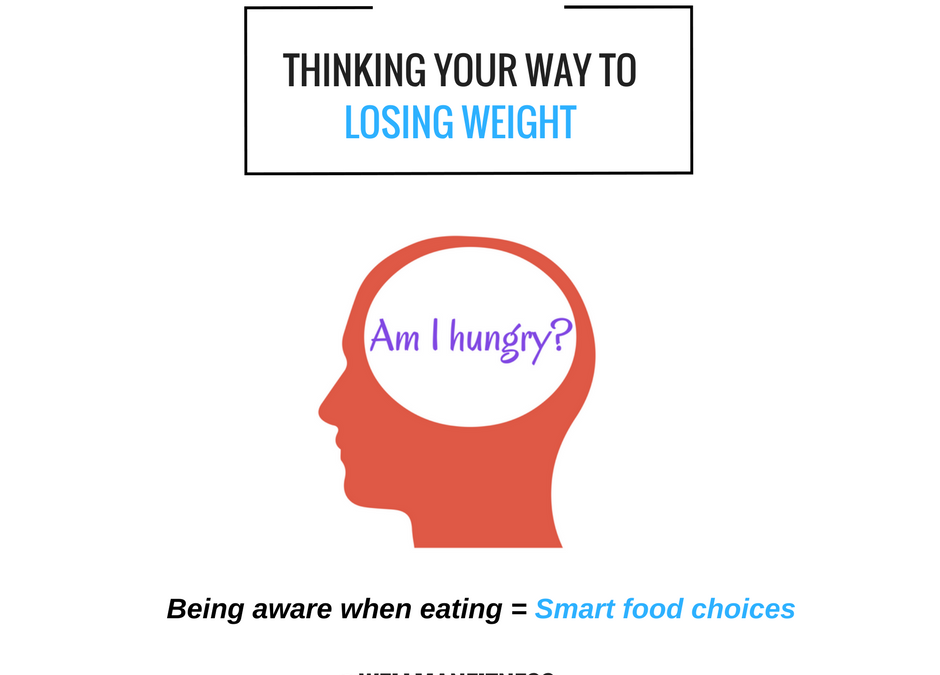 Mindful Eating and Weight Loss