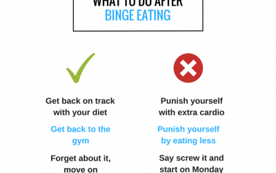 What to do after binge eating
