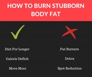 burn_bodyfat