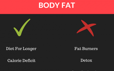 How To Burn Stubborn Body Fat