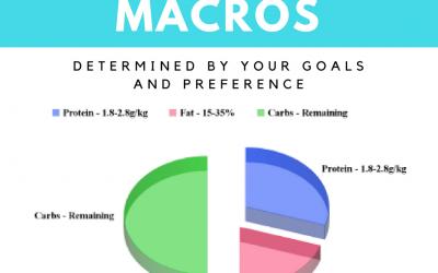 How To Split Your Macros
