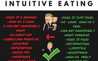 Diet VS Intuitive Eating