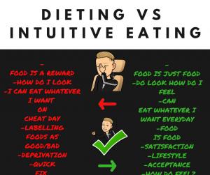 dietingvseating