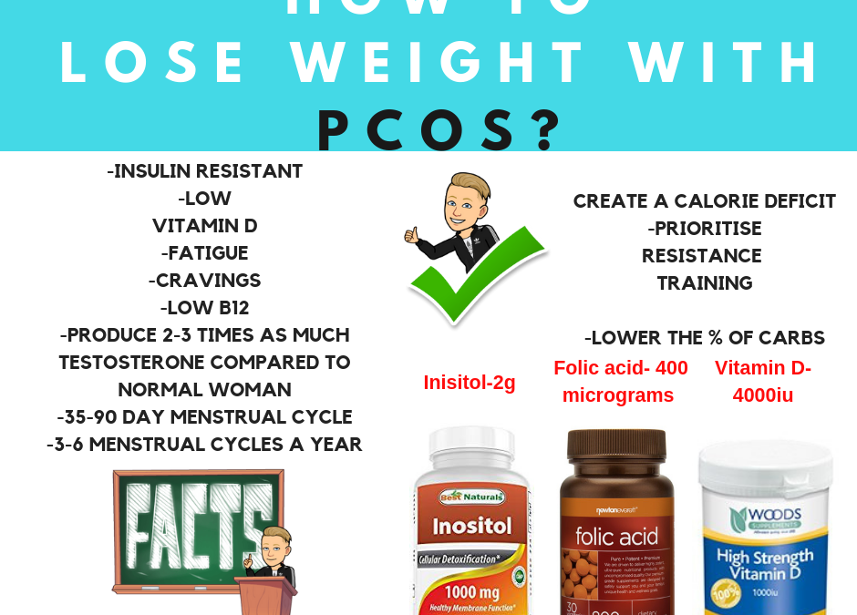 How To Lose Weight With Pcos Wellman Fitness
