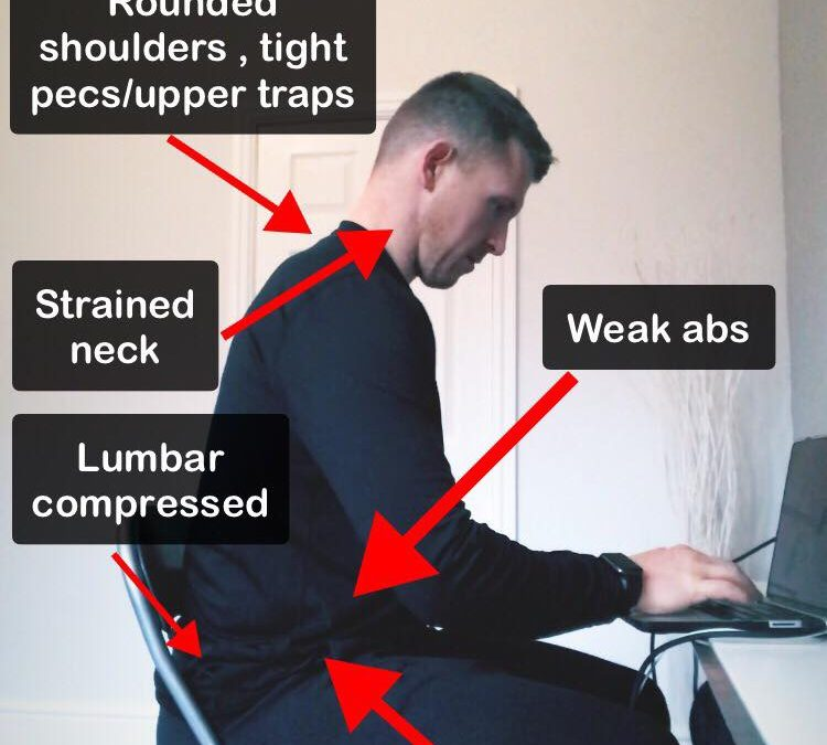 Desk Posture Syndrome Part 1: How it effects you in and out of the gym.