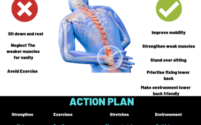 Take Control Of Your Lower Back Pain
