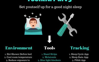 The Better Sleep Toolkit: Part 3