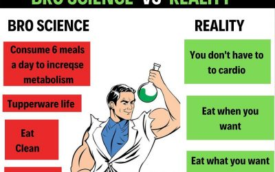 How To Lose Body Fat: Bro Science vs Reality