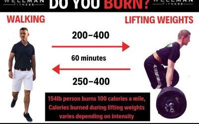 How Many Calories Do You Burn? Walking vs Lifting Weights