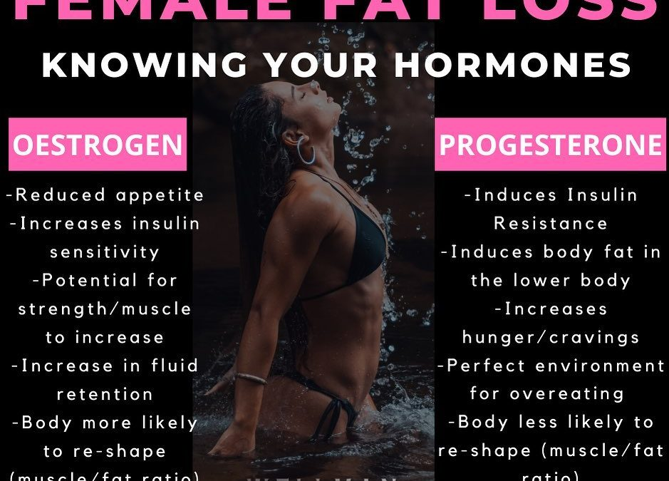 Female Fat Loss : Know Your Hormones